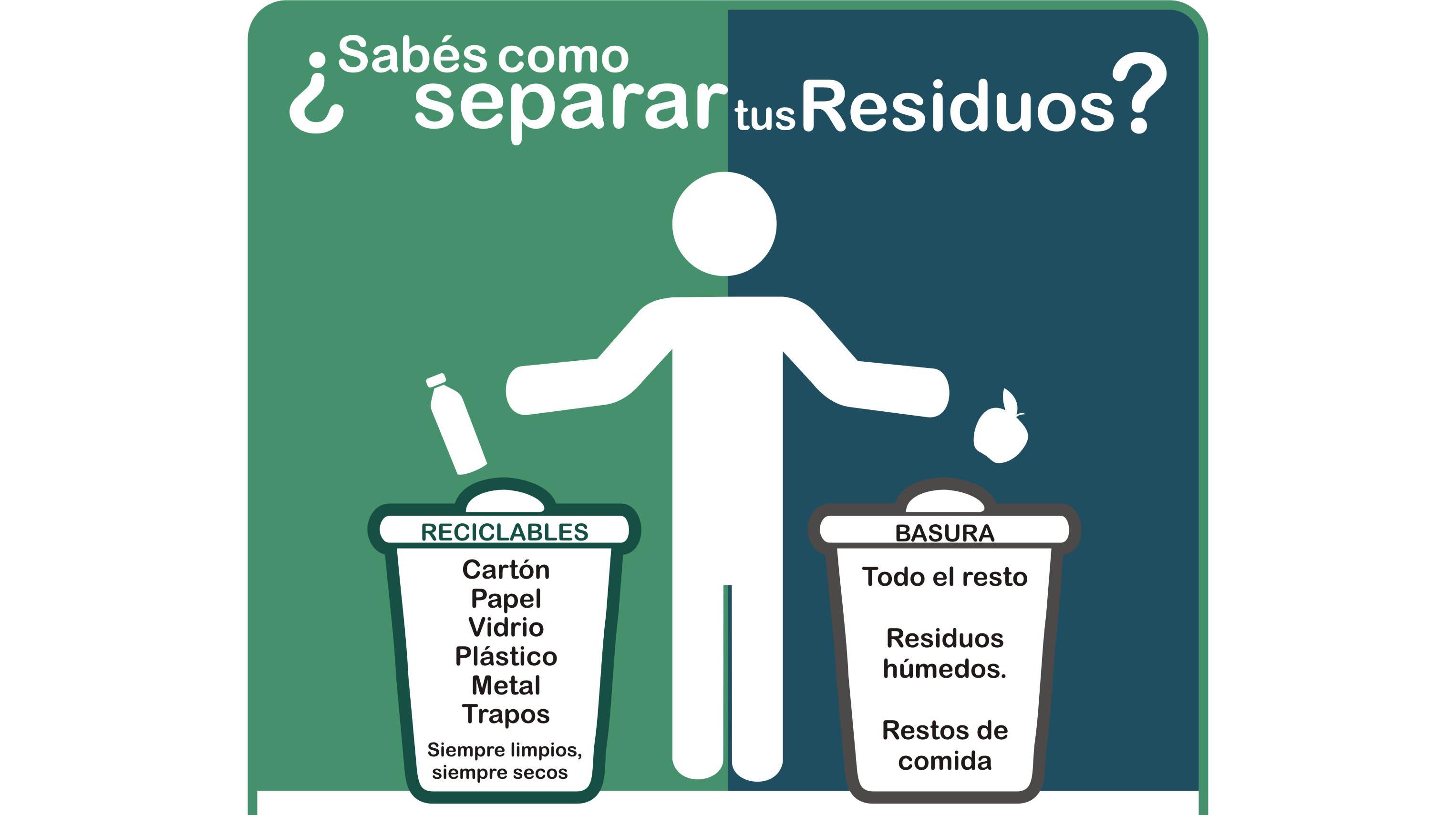 Residuos: Recolección diferenciada