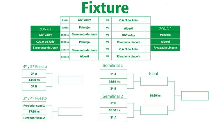 Torneo Regional de Vóley