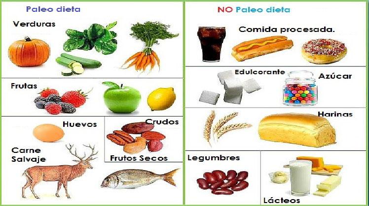 Cómo sobrevivir a la dieta paleo para contarlo