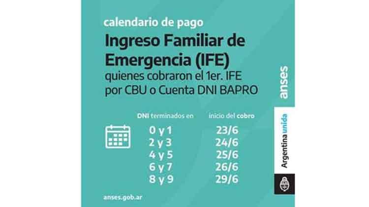 Ingreso Familiar de Emergencia