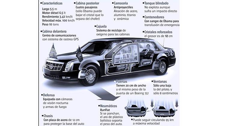 """Ésta es """"La Bestia"""", el Cadillac presidencial"""